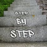 groei stadia bedrijf - Maak werk van je Merk
